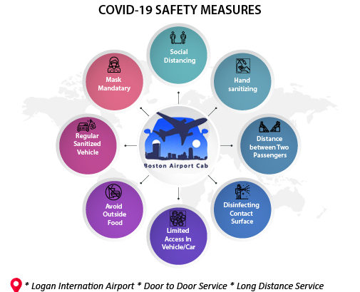 covid19 safety measures